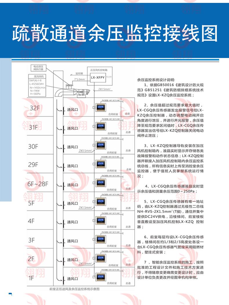 翎翔余压监控系统接线图